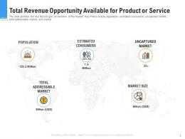 Total Revenue Opportunity Available For Product Or Service Raise Funding From Pre Seed Round Ppt Icon