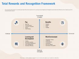 Total Rewards And Recognition Framework Development Ppt Powerpoint Presentation Outline Infographic Template
