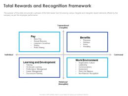 Total Rewards And Recognition Framework Ppt Powerpoint Presentation Show Shapes