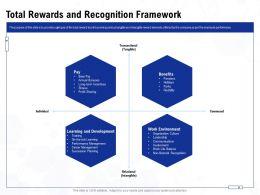 Total Rewards And Recognition Ppt Powerpoint Presentation Visual Aids Infographics