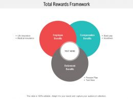 Total Rewards Framework