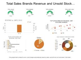 Total Sales Brands Revenue And Unsold Stock E Commerce Dashboard