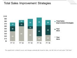 Total Sales Improvement Strategies Ppt Powerpoint Presentation Professional Good Cpb