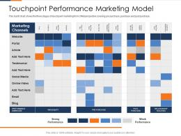 Touchpoint Performance Marketing Model Fusion Marketing Experience Ppt Mockup