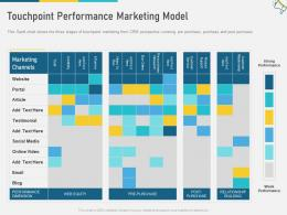 Touchpoint Performance Marketing Model Multi Channel Marketing Ppt Introduction