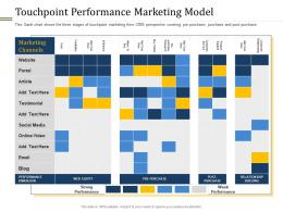 Touchpoint Performance Marketing Model Ppt Powerpoint Presentation Professional Files
