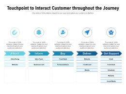 Touchpoint To Interact Customer Throughout The Journey