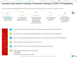 Tourism And Leisure Industry Overview During COVID 19 Pandemic Restricts Ppt Powerpoint Presentation Show Tips