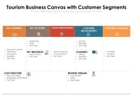 Tourism Business Canvas With Customer Segments