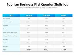 Tourism Business First Quarter Statistics
