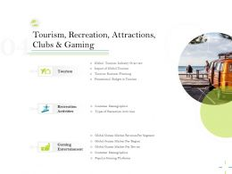 Tourism Recreation Attractions Clubs And Gaming Per Ppt Powerpoint Presentation Slide