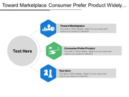 Toward Marketplace Consumer Prefer Product Widely Available Inexpensive