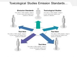 Toxicological Studies Emission Standards Components Pathway Resource Conservation