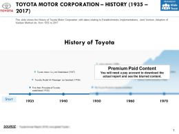 Toyota Motor Corporation History 1935-2017