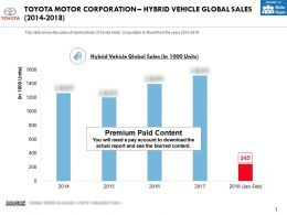 Toyota Motor Corporation Hybrid Vehicle Global Sales 2014-2018