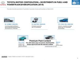 Toyota Motor Corporation Investments In Fuels And Powertrain Diversification 2018