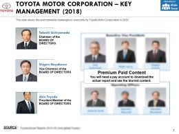 Toyota Motor Corporation Key Management 2018