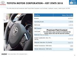Toyota Motor Corporation Key Stats 2018