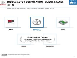 Toyota Motor Corporation Major Brands 2018