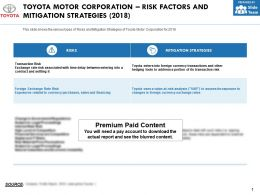 Toyota Motor Corporation Risk Factors And Mitigation Strategies 2018