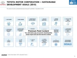 Toyota Motor Corporation Sustainable Development Goals 2018