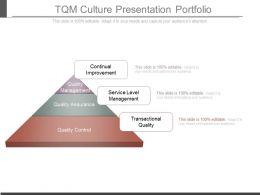 Tqm Culture Presentation Portfolio