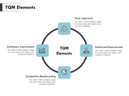 TQM Elements Competitive Ppt Powerpoint Presentation Pictures Slides