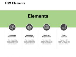 TQM Elements Continuous Improvement Powerpoint Presentation File