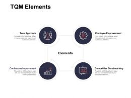 TQM Elements Continuous Improvement Ppt Powerpoint Presentation Ideas Styles