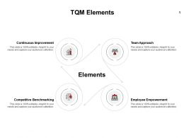 TQM Elements Data Analysis Ppt Powerpoint Presentation Professional Gallery