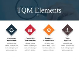 Tqm Elements Powerpoint Slide Background Designs