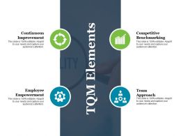 Tqm Elements Ppt Images Gallery