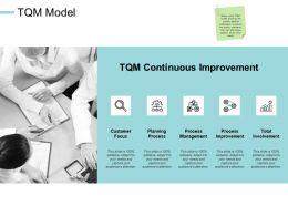 TQM Model Planning Process Management Ppt Powerpoint Presentation Visual Aids Inspiration