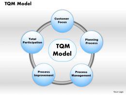 tqm_model_powerpoint_presentation_slide_template_Slide01