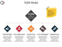Tqm Model Powerpoint Slide Background