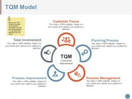 Tqm Model Powerpoint Slides