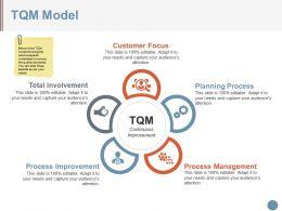 tqm_model_powerpoint_slides_Slide01