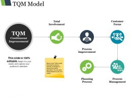Tqm Model Ppt Infographic Template