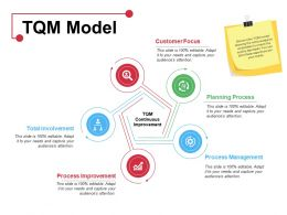 Tqm Model Ppt Layouts Design Templates