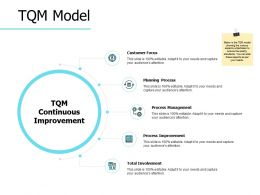 TQM Model Process Improvement E189 Ppt Powerpoint Presentation Slides Graphics