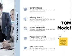 Tqm Model Process Improvement Ppt Powerpoint Presentation Portfolio Infographics