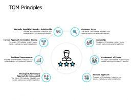 TQM Principles Leadership Involvement 190 Ppt Powerpoint Presentation Slides Guide