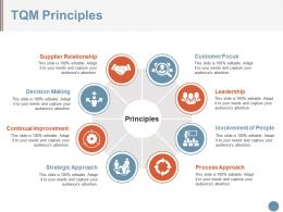 Tqm Principles Powerpoint Slide Inspiration