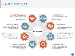 Tqm Principles Powerpoint Slide Inspiration