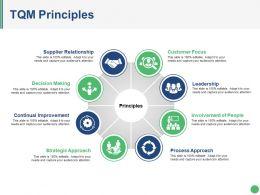 Tqm Principles Ppt Diagrams
