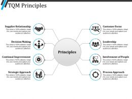 Tqm Principles Ppt Inspiration