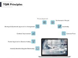 TQM Principles Strategic Ppt Powerpoint Presentation Pictures Visuals