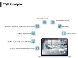 TQM Principles Strategic Ppt Powerpoint Presentation Pictures Visuals