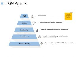 Tqm Pyramid Culture Leadership Ppt Powerpoint Presentation Slides Good
