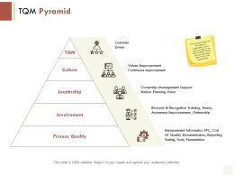 TQM Pyramid Leadership Process Quality Ppt Powerpoint Presentation Icon Design Inspiration